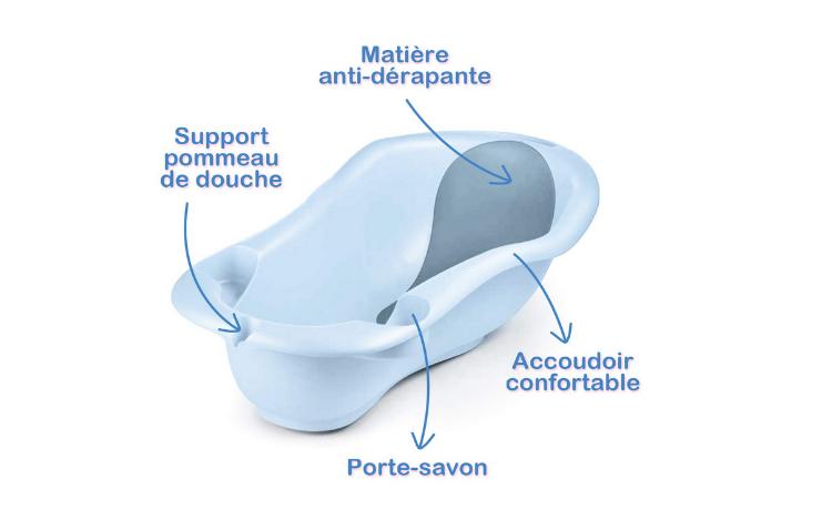 Avis et Test de la baignoire Tigex, modèle Anatomy